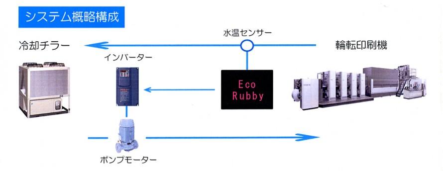 ecorubby_021