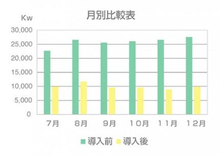 ecorubby_graph